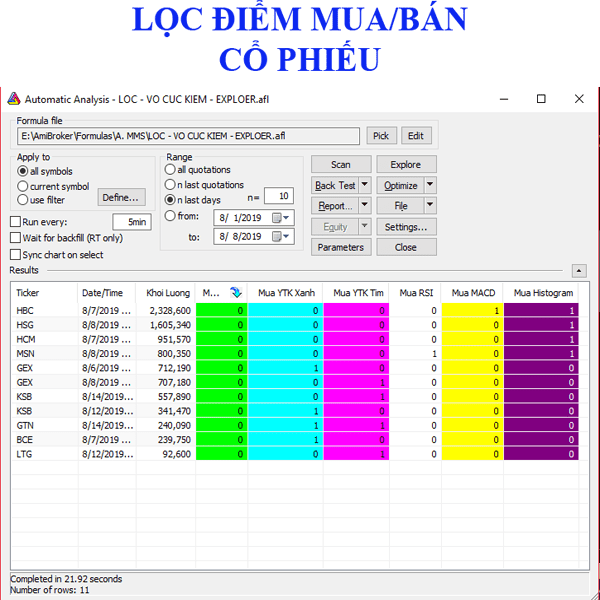 Phần mềm lọc cổ phiếu Amibroker