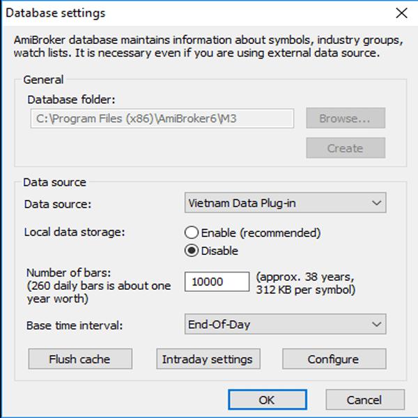 phần mềm cập nhật dữ liệu chứng khoán Amibroker.biz