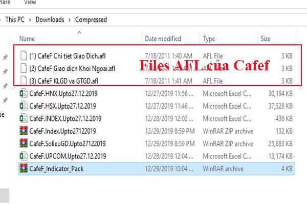 Files Indicactor Pack của Cafef