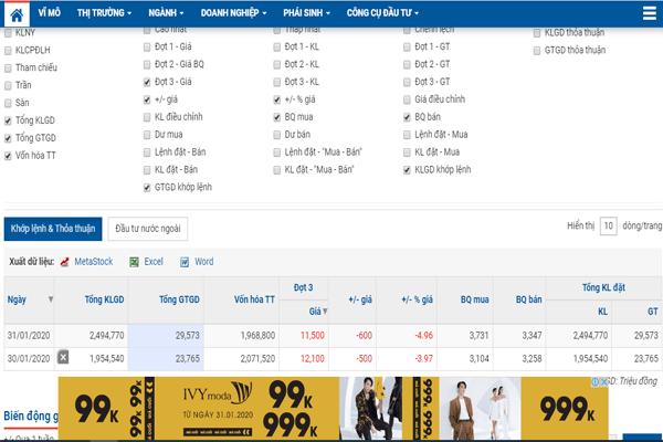 Dữ liệu giao dịch giá chứng khoán của Vietstock