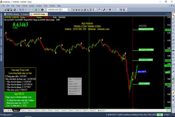 Phần mềm cổ phiếu TBS báo tính hiệu mua bán cổ phiếu chính xác cao