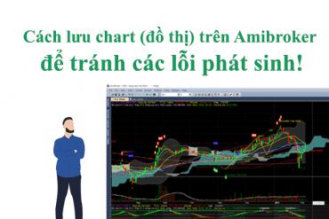 Cach luu chart tren Amibroker de tranh loi phat sinh tren do thi